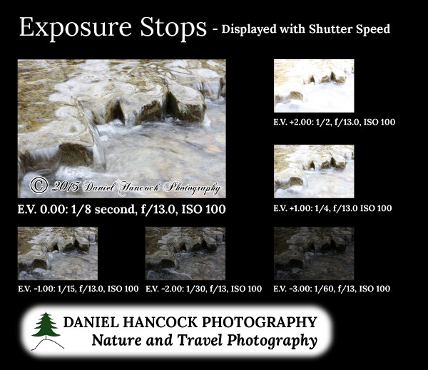 Exposure Stop Example